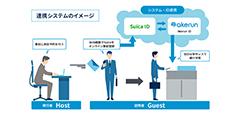 """[""""Suicaを活用した新たなスマートビル入退館システムの実証実験をJR東日本本社ビルで開始"""",""""美和ロック株式会社との合弁会社「株式会社MIWA Akerun Technologies」を設立<br>共同でスマートロックを活用した家庭向けサービスを開発""""]"""