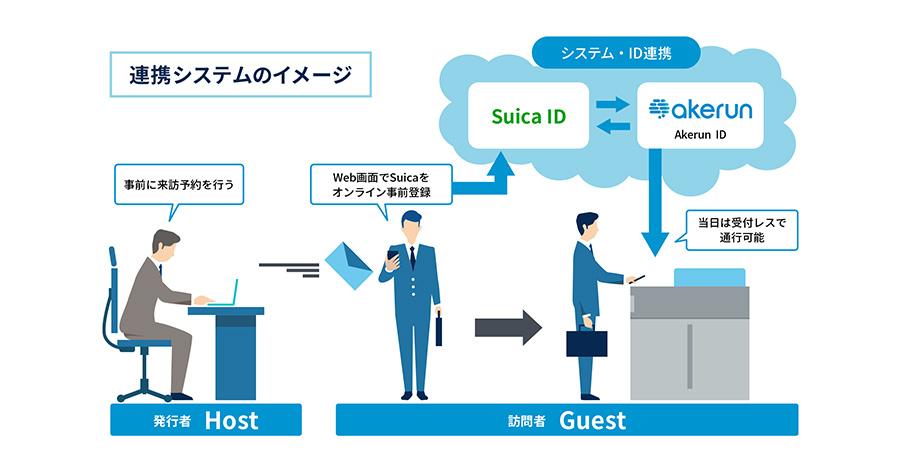 Suicaを活用した新たなスマートビル入退館システムの実証実験をJR東日本本社ビルで開始
